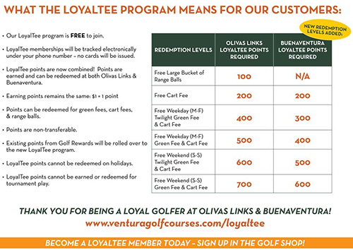 Ventura LoyalTee Savings